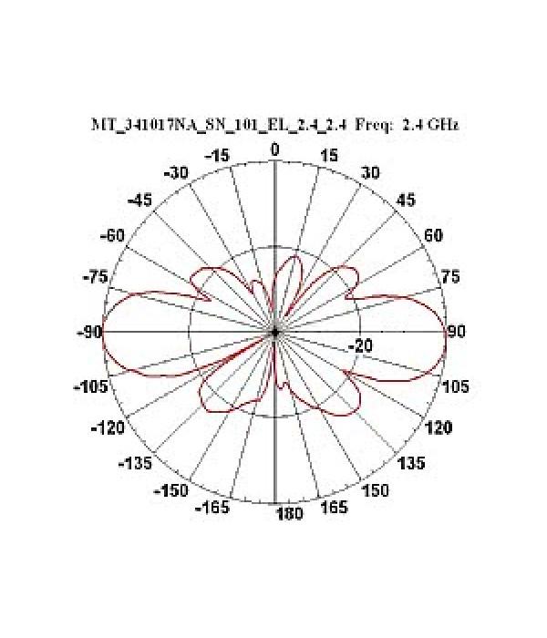MT-341017/N/A