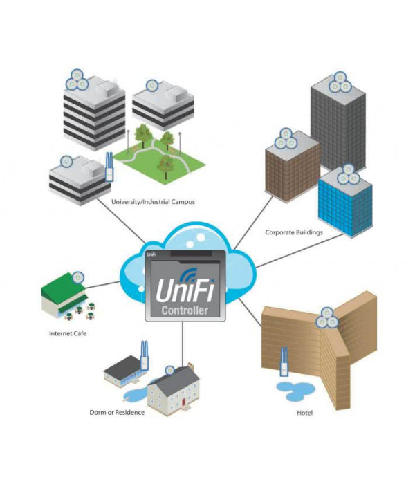 Ubiquiti UniFi AP LR 3 pack