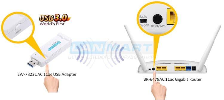 Edimax BR-6478AC