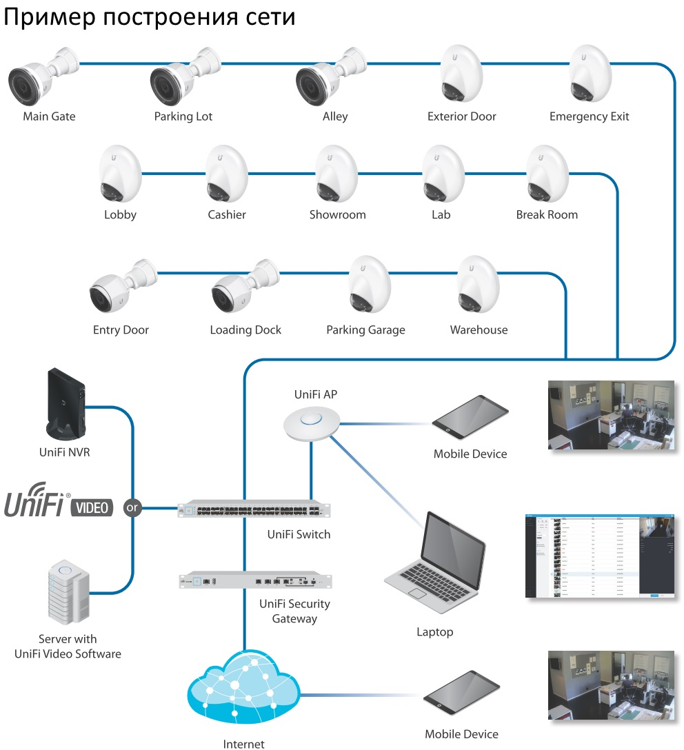 Ubiquiti Video Camera G3