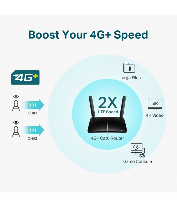 TP-Link Archer MR600 - Маршрутизатор с 3G/4G