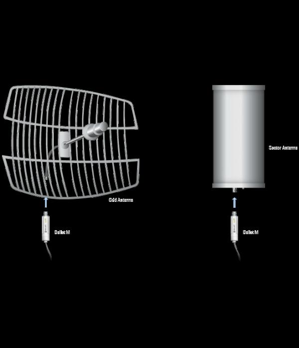 Ubiquiti Bullet M2 HP - Беспроводной мост, Базовая станция, Клиентское устройство