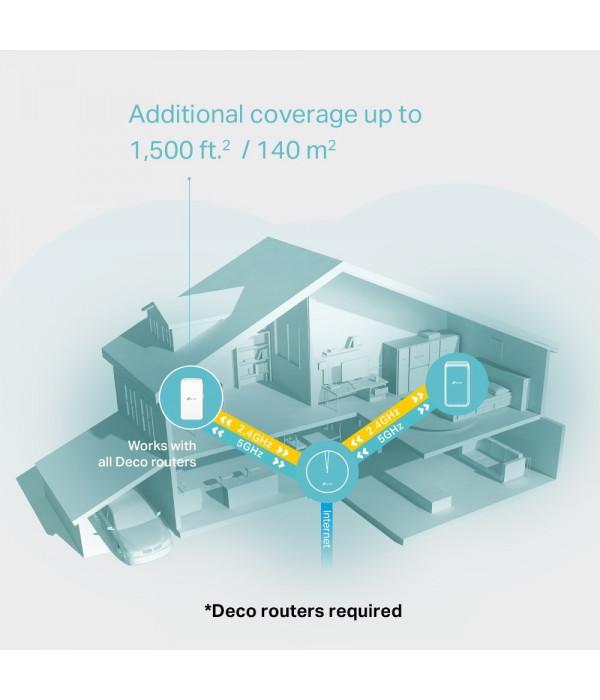 TP-Link Deco M3W Mesh-WLAN Netzwerk (AC1200) - Точка доступа, Репитер