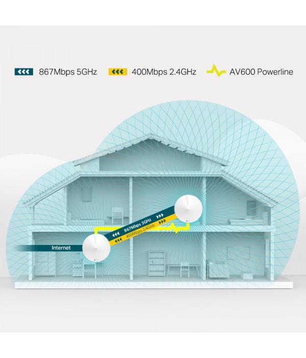 TP-Link Deco P7 - Точка доступа