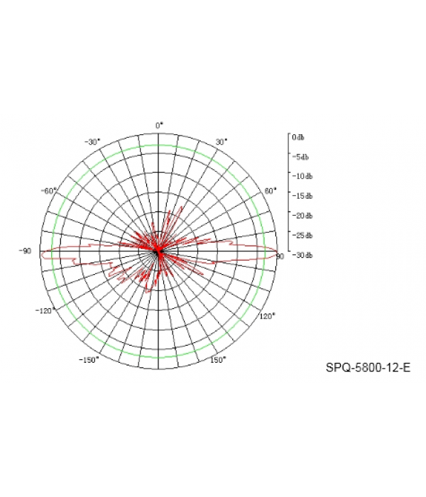 EnGenius EAO-5758-12 Omni 5GHz 12dBi - Антенна
