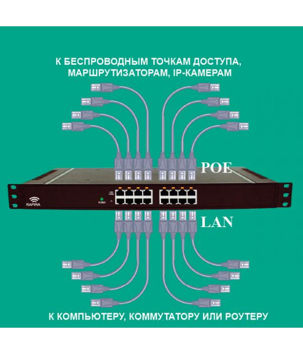 RAPIRA MIP-8LP - Беспроводной маршрутизатор