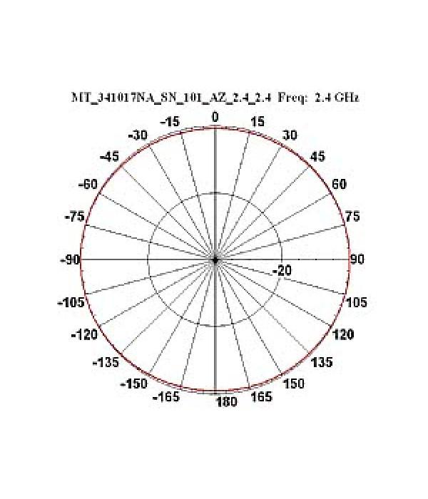 MT-341017/N/A - Антенна