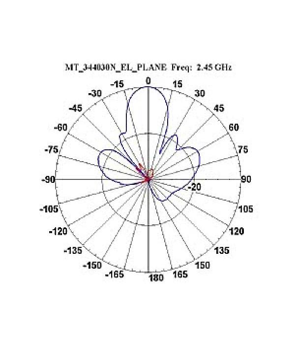 MT-344030/NV - Антенна