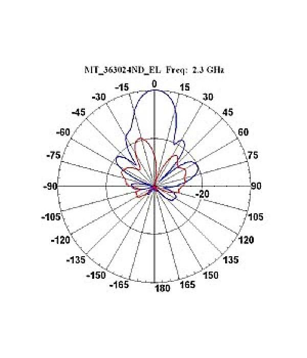 MT-363024ND - Антенна