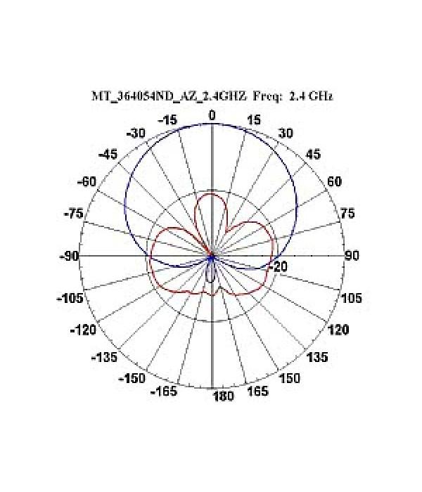 MT-364054/ND - Антенна