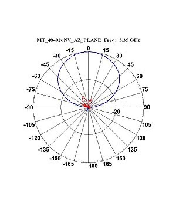 MT-484026/NV - Антенна
