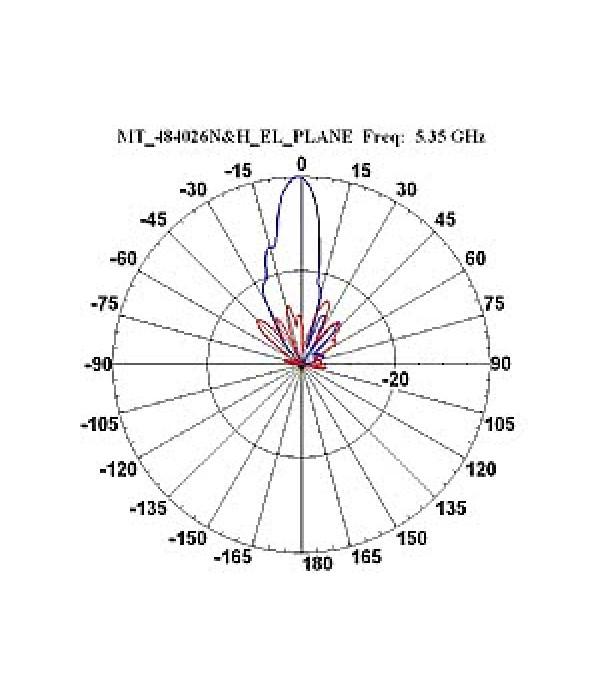 MT-484026/NVH - Антенна