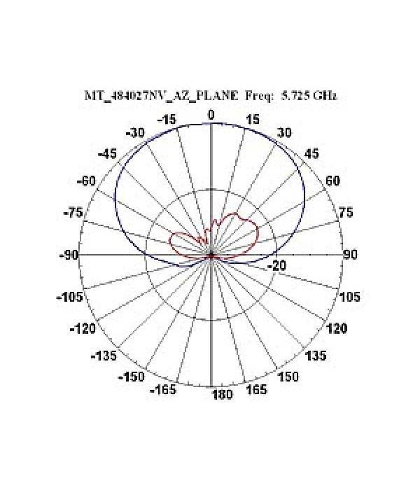 MT-484027/NV - Антенна