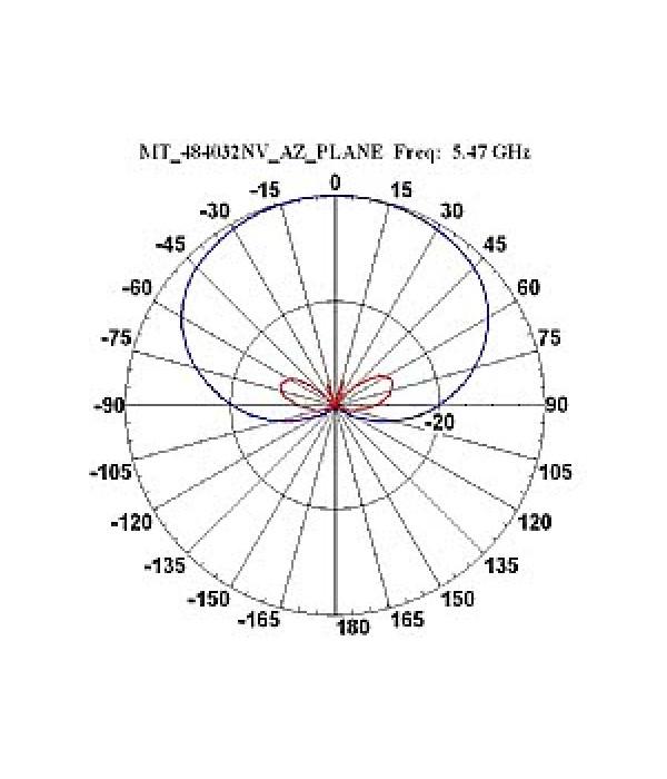 MT-484032/NV - Антенна