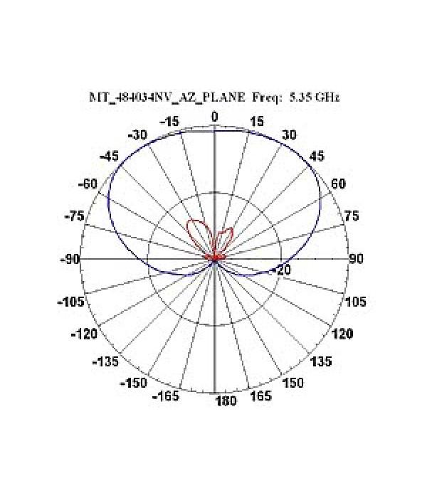 MT-484034/NV/I - Антенна