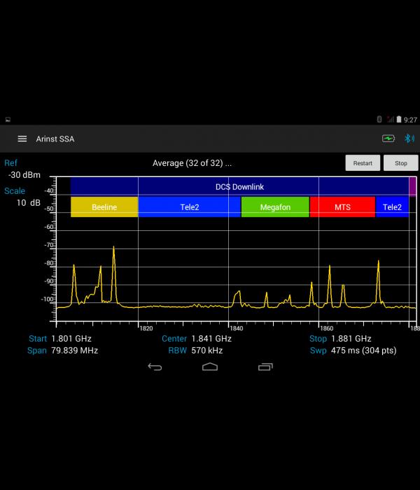 Спектр анализатор Arinst SSA Pro R2 - Спектр анализатор