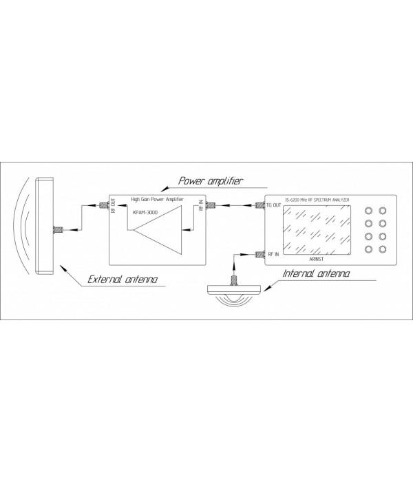 Усилитель мощности Arinst KPAM-3000 - Спектр анализатор