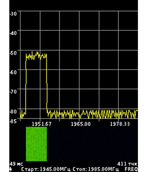 Портативный анализатор спектра с трекинг-генератором Arinst SSA-TG R2s Signal Hunter - Спектр анализатор