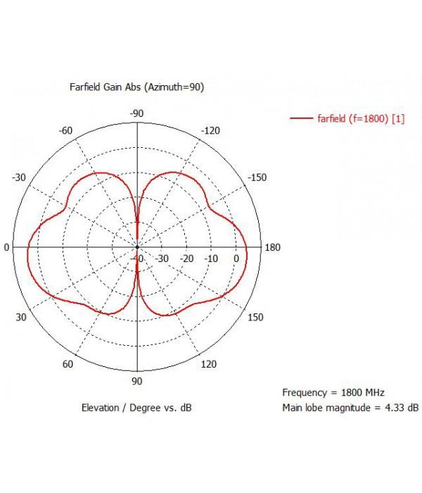 Широкополосная 900/1800/3G/LTE антенна KC6-700/2700T - Антенна