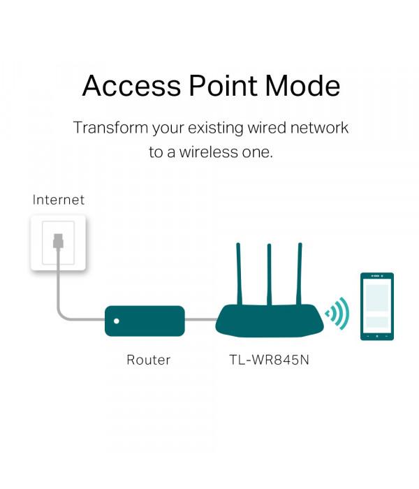 TP-Link TL-WR845N - Беспроводной маршрутизатор
