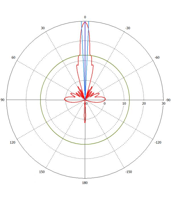 Mikrotik MTAD-5G-30D3